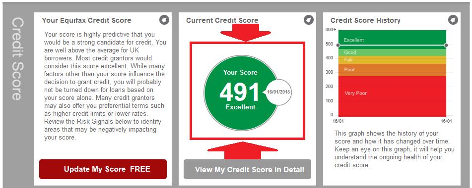 verifici credit score iata credit scoreul